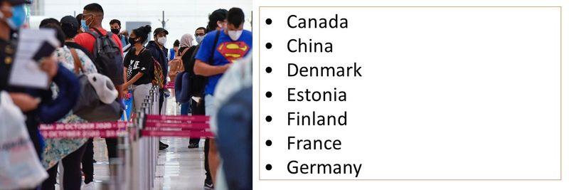 •Canada •China •Denmark •Estonia •Finland •France •Germany