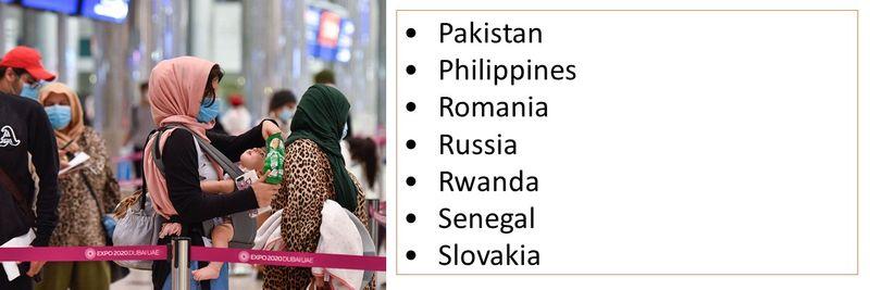 •Pakistan •Philippines •Romania •Russia •Rwanda •Senegal •Slovakia