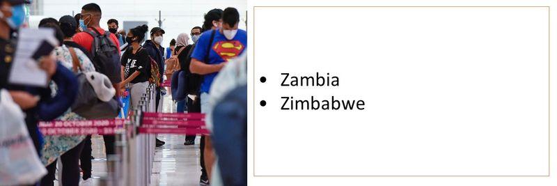 •Zambia •Zimbabwe