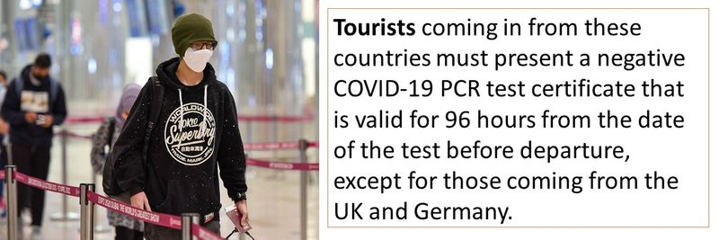 Tourists coming in from these countries must present a negative COVID-19 PCR test certificate that is valid for 96 hours from the date of the test before departure, except for those coming from the UK and Germany.