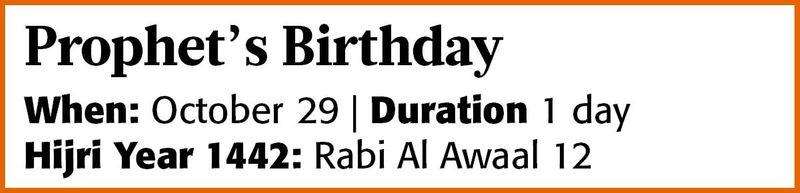 20201028 prophet's birthday pbuh