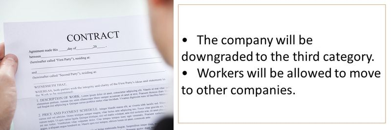 •	The company will be downgraded to the third category. •	Workers will be allowed to move to other companies.