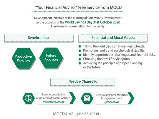 World Savings Day: These families can avail free financial adviser service in the UAE