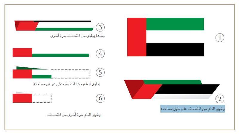 How to fold the UAE flag
