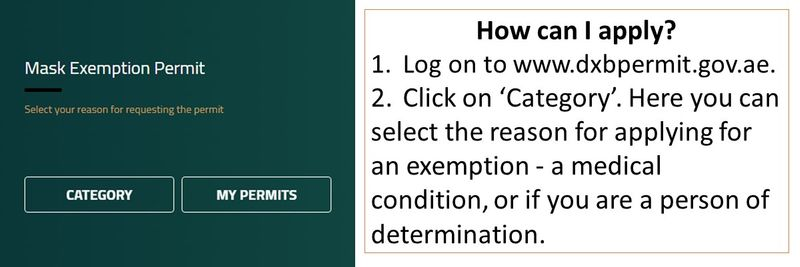 1.Log on to www.dxbpermit.gov.ae. 2.Click on 'Category'. Here you can select the reason for applying for an exemption - a medical condition, or if you are a person of determination.