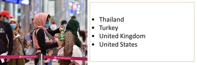 •Thailand •Turkey •United Kingdom •United States