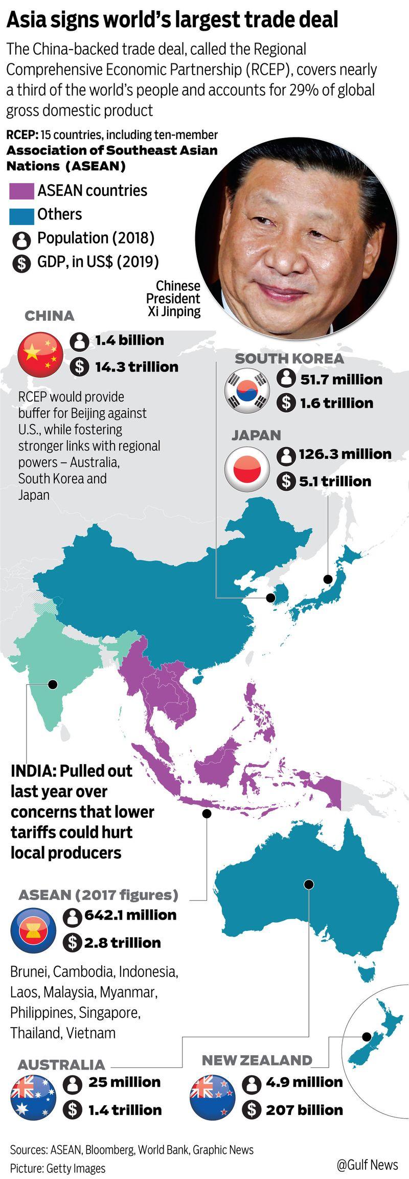 20201115-Asia-Trade