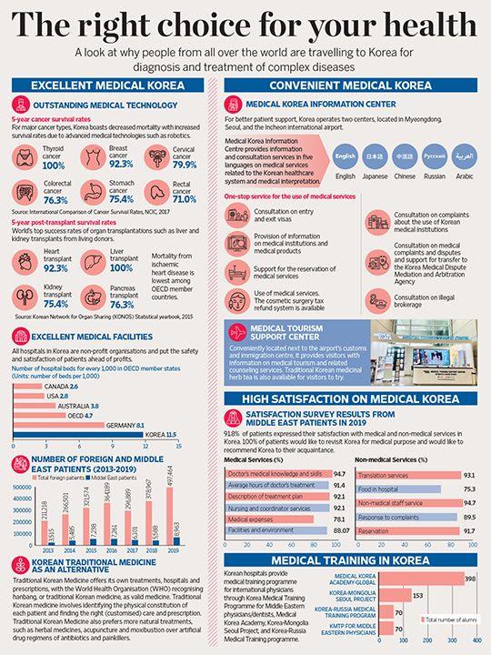 KHIDI infographic