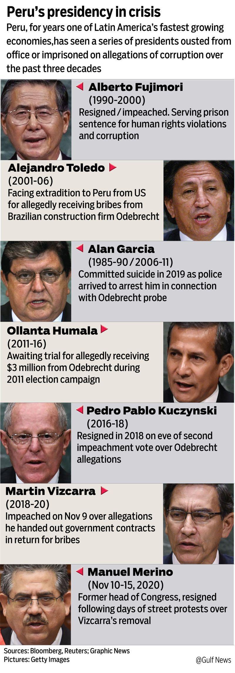 Peru_Political_Crisis_70307