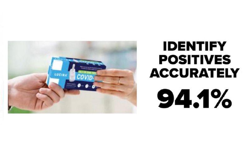 Positives 94.1%