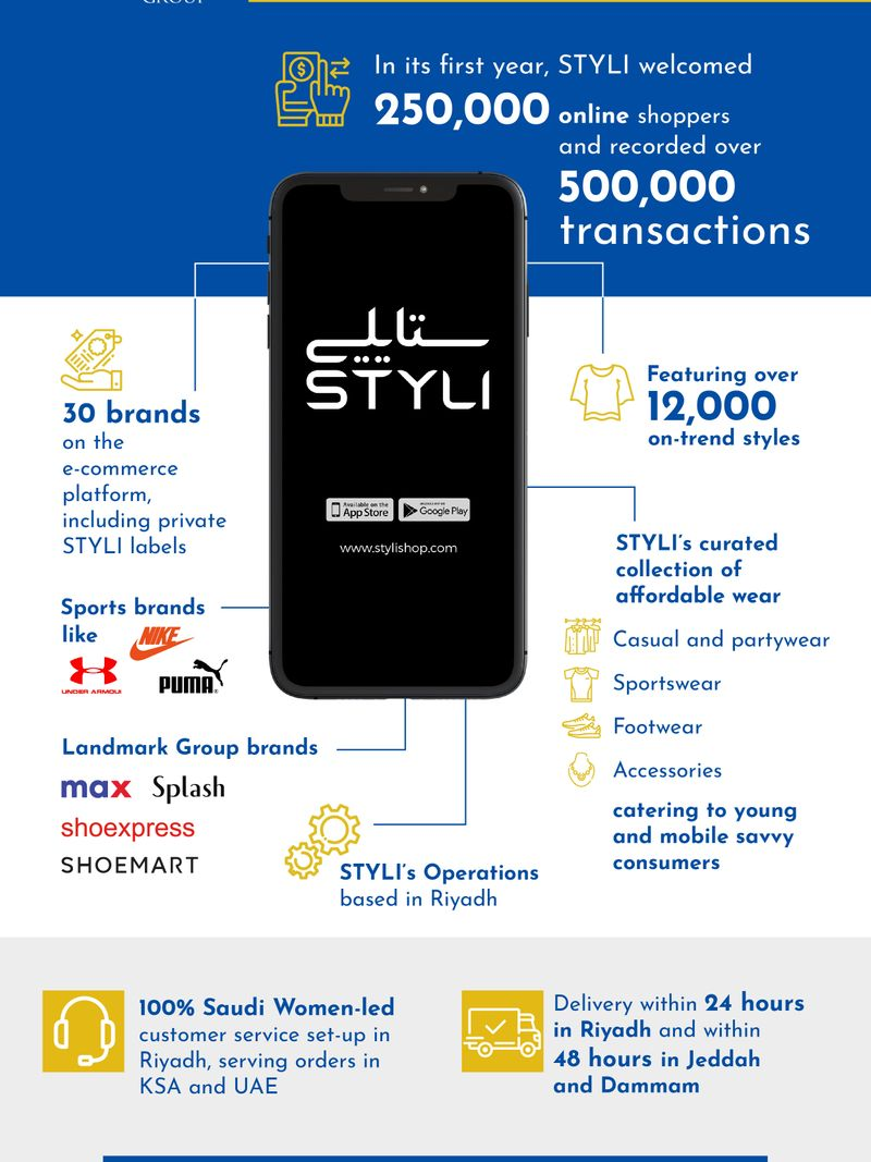 Styli App