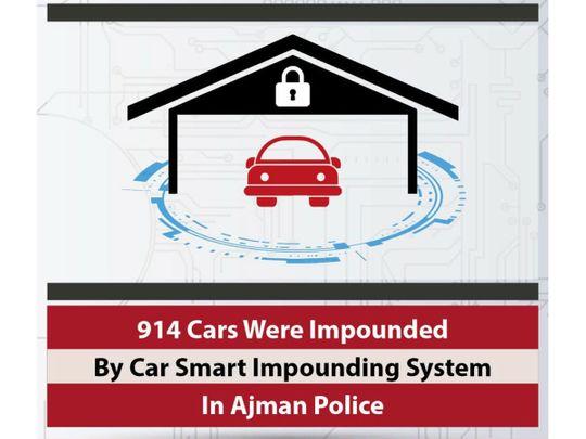 ajman-cars