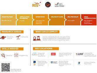 REU Program EN2-1606732861566