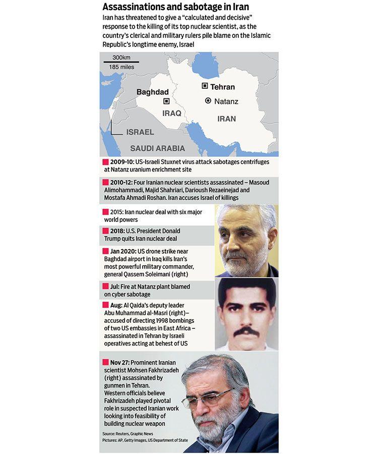 reg 201201 iran graph