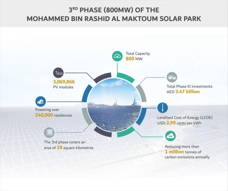 MBR solar 2-1607764688730