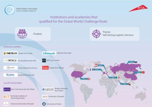 SDT-Challenge-Eng-1607767908754