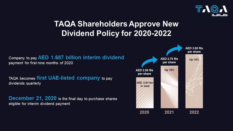 Taqa Quarterly Dividend