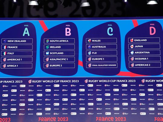 The Rugby World Cup 2023 draw