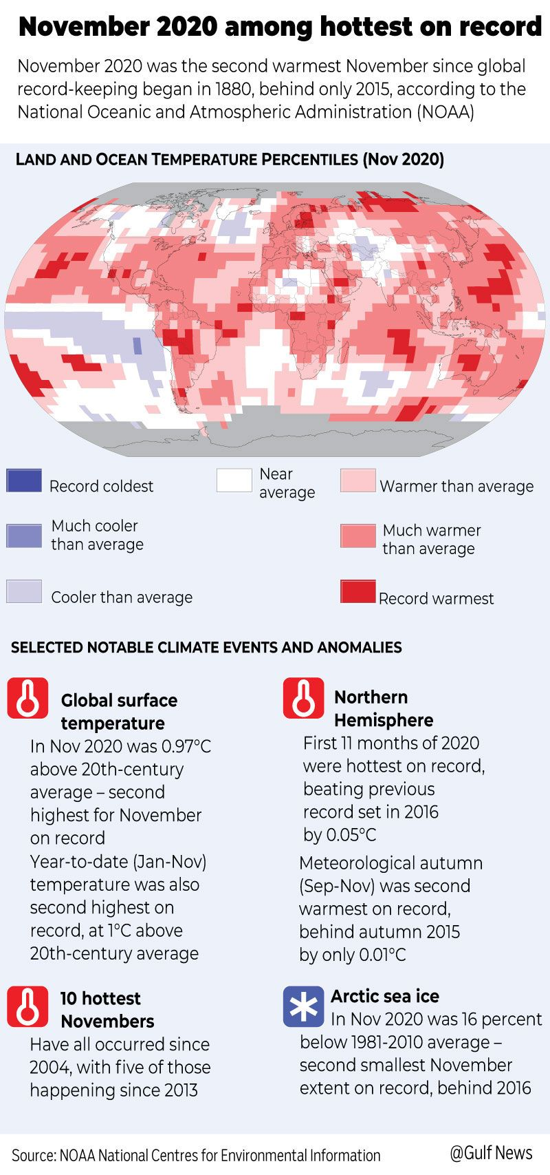 20201216 climate change