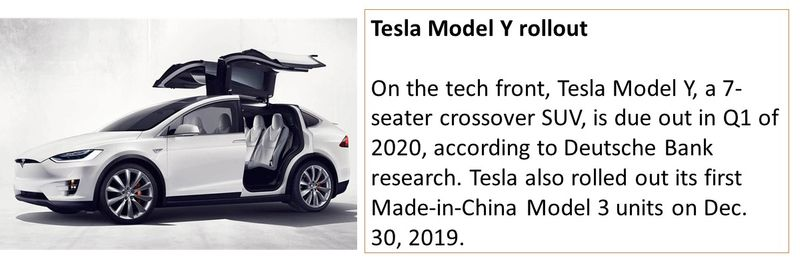 2020 tech - 001