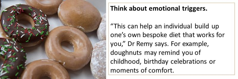 emotional triggers donuts