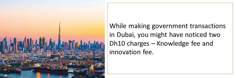 Innovation fees