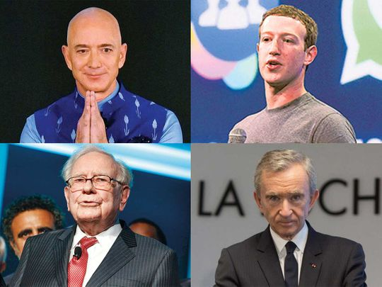20210106 world billionaires