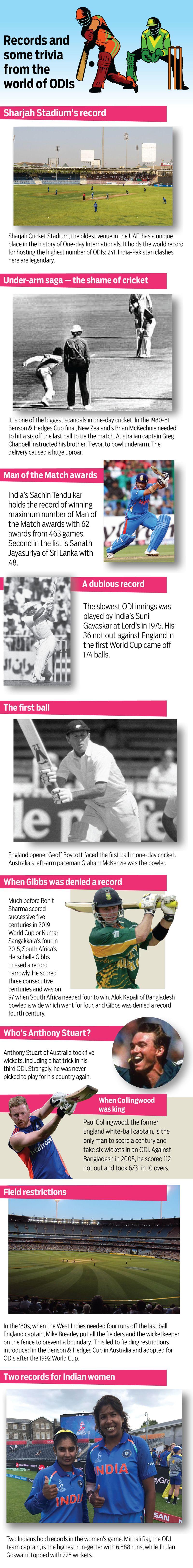 ODI cricket trivia corrected