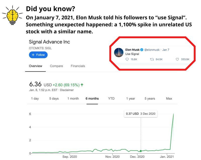 Signal Elon Musk