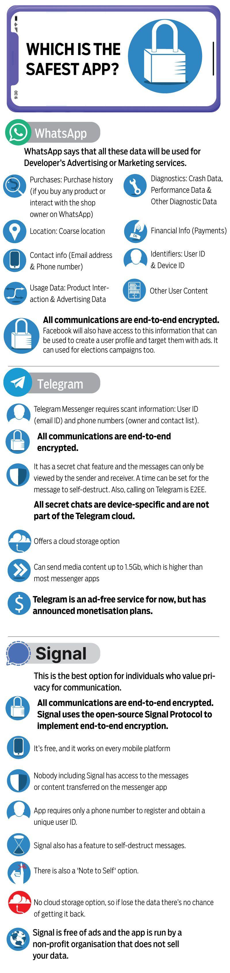 Signal better app