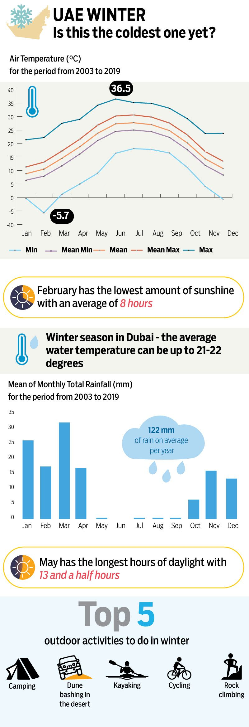 UAE Winter graphic