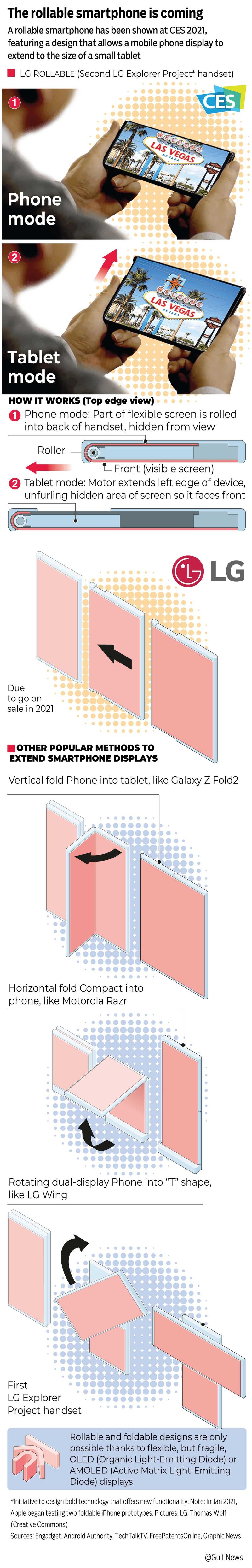 20210118 rollable smartphone