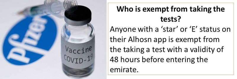 Anyone with a 'star' or 'E' status on their Alhosn app is exempt from the taking a test with a validity of 48 hours before entering the emirate.