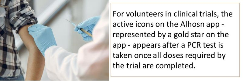 For volunteers in clinical trials, the active icons on the Alhosn app - represented by a gold star on the app - appears after a PCR test is taken once all doses required by the trial are completed.