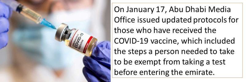 On January 17, Abu Dhabi Media Office issued updated protocols for those who have received the COVID-19 vaccine, which included the steps a person needed to take to be exempt from taking a test before entering the emirate.