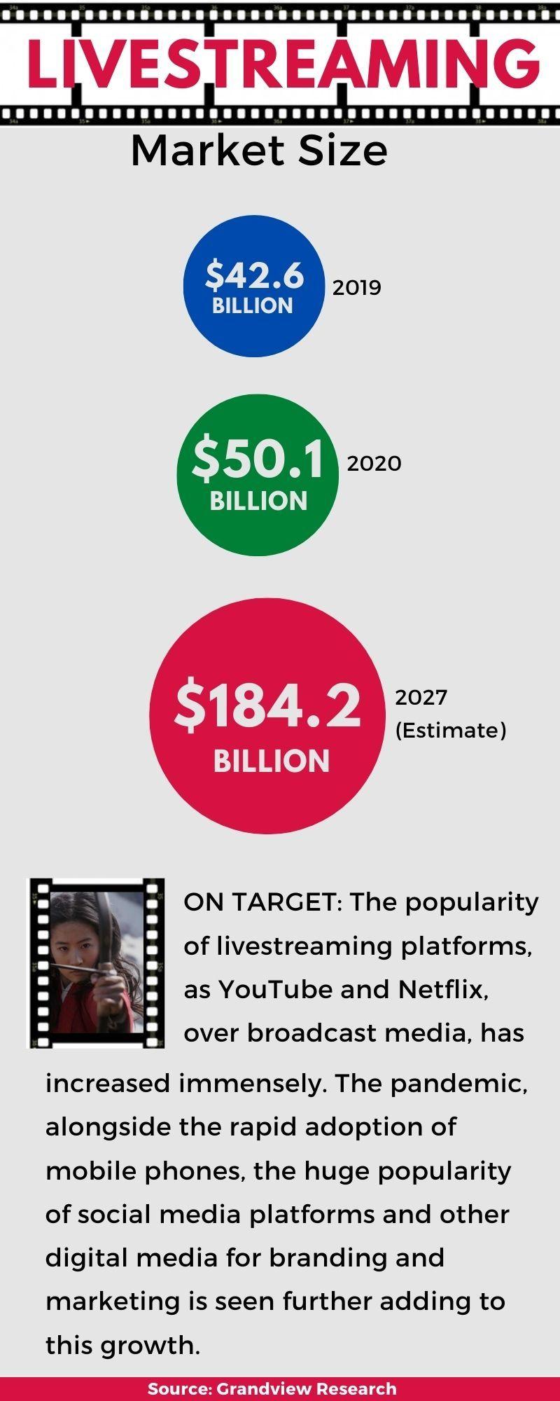 Livestream market data