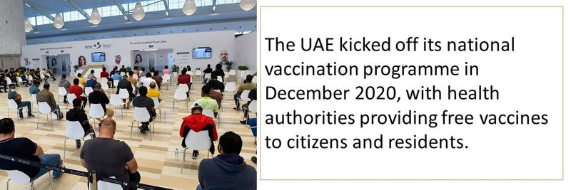 The UAE kicked off its national vaccination programme in December 2020, with health authorities providing free vaccines to citizens and residents.