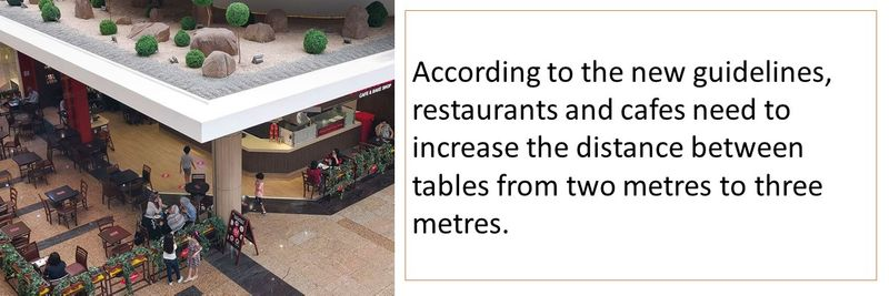 According to the new guidelines, restaurants and cafes need to increase the distance between tables from two metres to three metres.