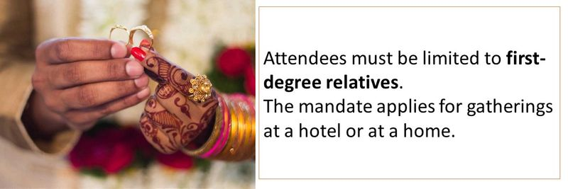 Attendees must be limited to first-degree relatives.  The mandate applies for gatherings at a hotel or at a home.