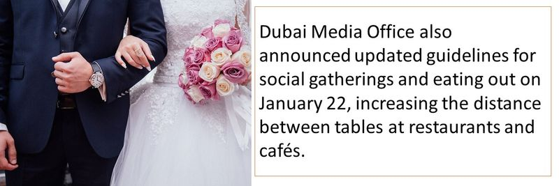 Dubai Media Office also announced updated guidelines for social gatherings and eating out on January 22, increasing the distance between tables at restaurants and cafés.