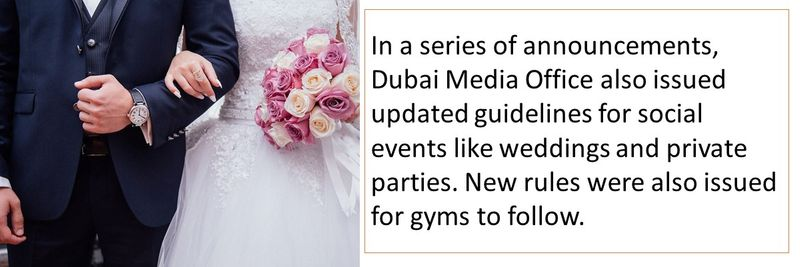 In a series of announcements, Dubai Media Office also issued updated guidelines for social events like weddings and private parties. New rules were also issued for gyms to follow.