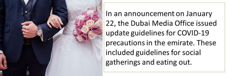 In an announcement on January 22, the Dubai Media Office issued update guidelines for COVID-19 precautions in the emirate. These included guidelines for social gatherings and eating out.