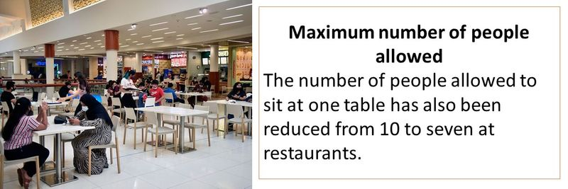 The number of people allowed to sit at one table has also been reduced from 10 to seven at restaurants.