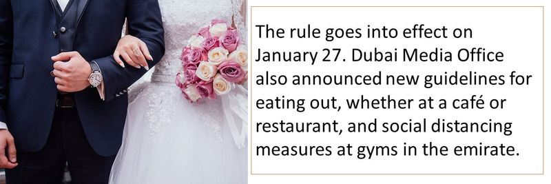 The rule goes into effect on January 27. Dubai Media Office also announced new guidelines for eating out, whether at a café or restaurant, and social distancing  measures at gyms in the emirate.