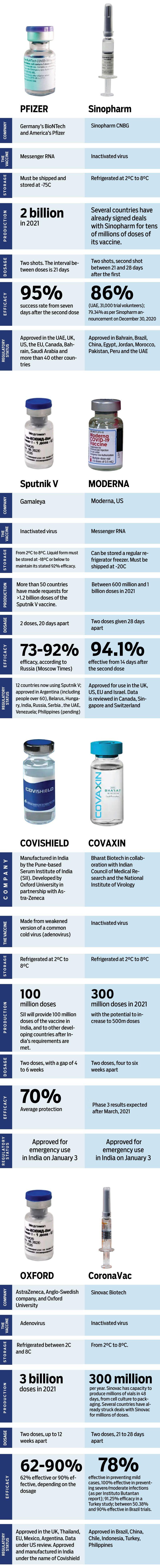 covid 19 vaccines ver 3