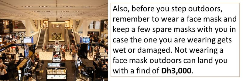 Also, before you step outdoors, remember to wear a face mask and keep a few spare masks with you in case the one you are wearing gets wet or damaged. Not wearing a face mask outdoors can land you with a find of Dh3,000.