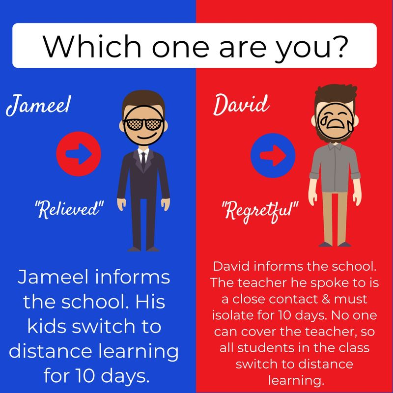 Which parent are you?
