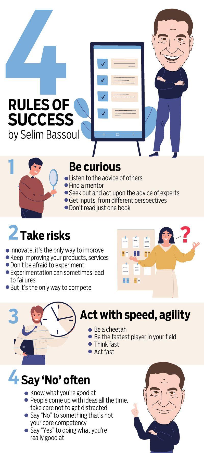 4 rules selim bassoul