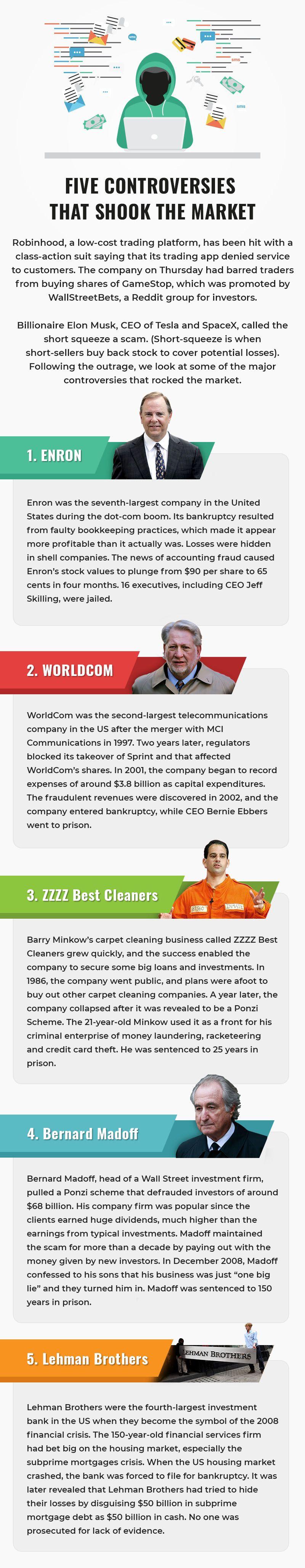 Top market scams