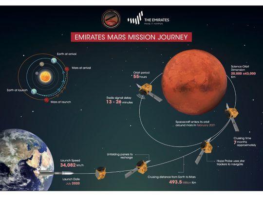 NAT MARS-1612362114897